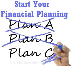 7 Elements Of A Business Plan - QuickBooks