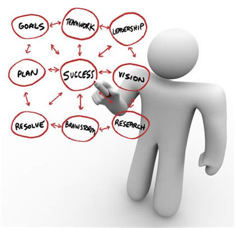 The importance of the executive summary in business plans